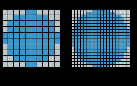 pixels per inch