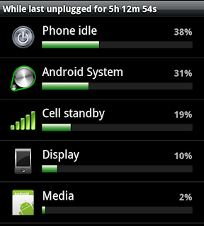 Check app battery usage