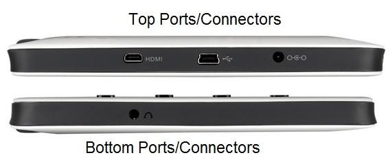tablet ports connectors