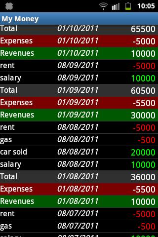 My Money expense categories