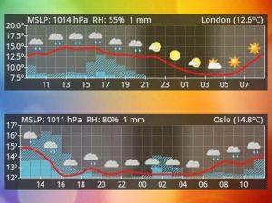 aix-weather_crop-580-75