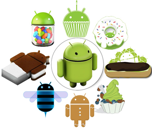 How Do Android Versions Work?