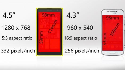 lumia-1020-vs-galaxy-s4-zoom-5