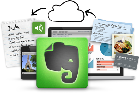 Evernote is a good way to clear your mind