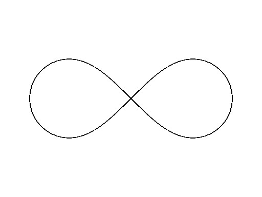 infinity_symbol__not_a_simple_curve___by_neo_mahakala_108-d5f4x80