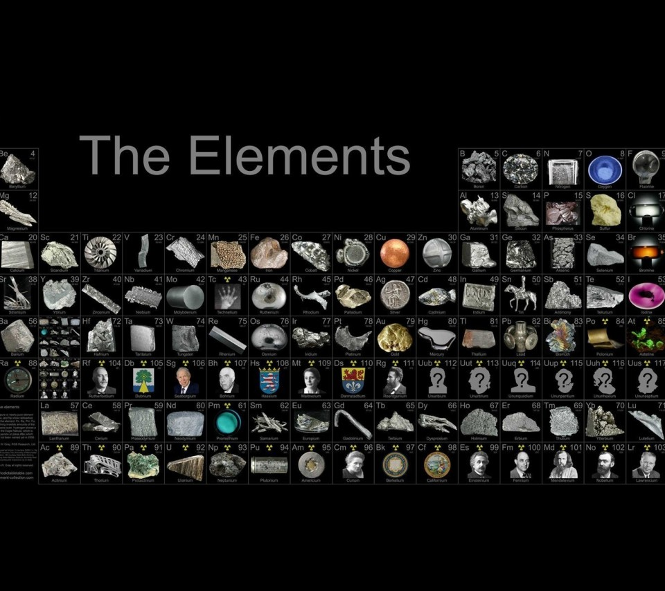 The Periodic Table – A Chemistry Lover and Learner's Dream Come True