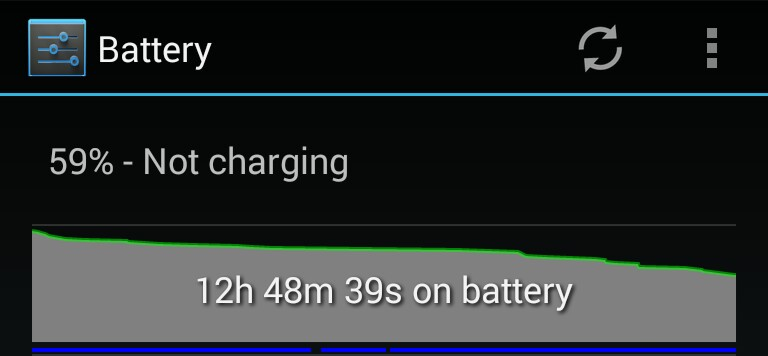 Use This One Simple Trick to Noticeably Increase Android Battery Life