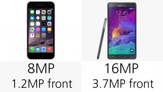 galaxy-note-4-vs-iphone-6-plus-2