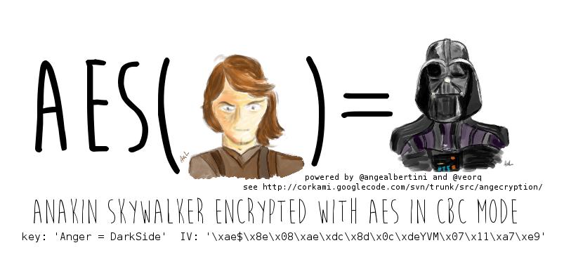 angecryption 2