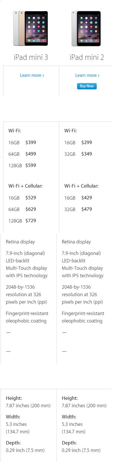 ipad mini 3 versus ipad mini 2